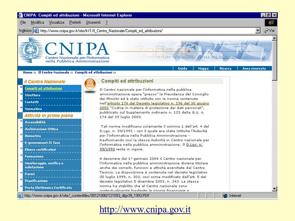 DPR.28 dicembre 2000, n. 445 Art. 50 (Attuazione dei sistemi) 3.