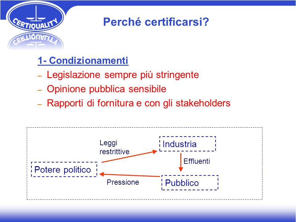 1- Condizionamenti – Legislazione sempre più stringente – Opinione pubblica sensibile – Rapporti di fornitura e con gli stakeholders Potere politico P