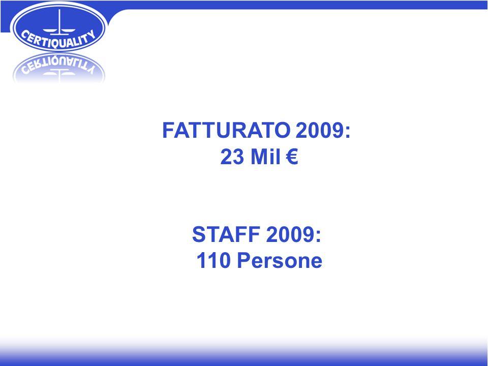 FATTURATO 2009: 23 Mil STAFF 2009: 110 Persone