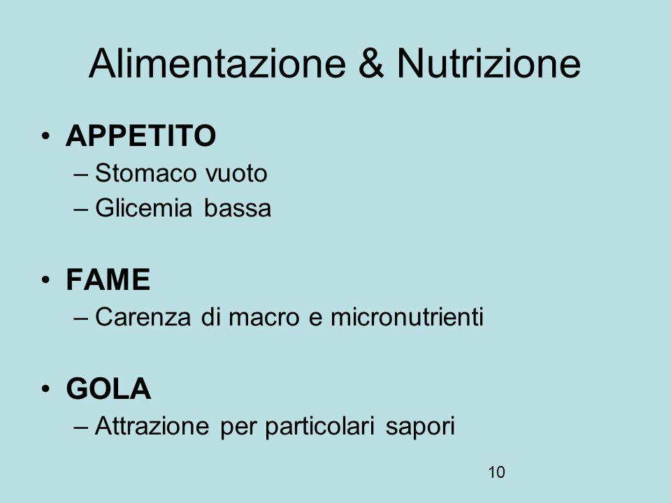 10 Alimentazione & Nutrizione APPETITO –Stomaco vuoto –Glicemia bassa FAME –Carenza di macro e micronutrienti GOLA –Attrazione per particolari sapori