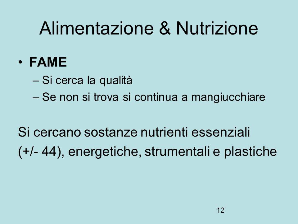 12 Alimentazione & Nutrizione FAME –Si cerca la qualità –Se non si trova si continua a mangiucchiare Si cercano sostanze nutrienti essenziali (+/- 44)