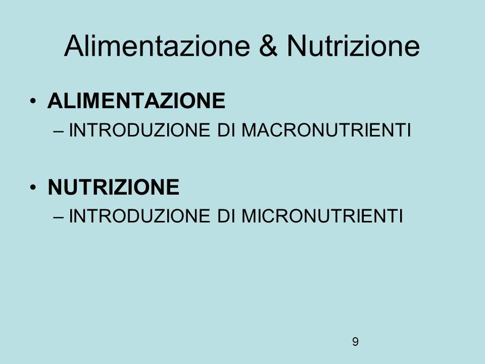 9 Alimentazione & Nutrizione ALIMENTAZIONE –INTRODUZIONE DI MACRONUTRIENTI NUTRIZIONE –INTRODUZIONE DI MICRONUTRIENTI