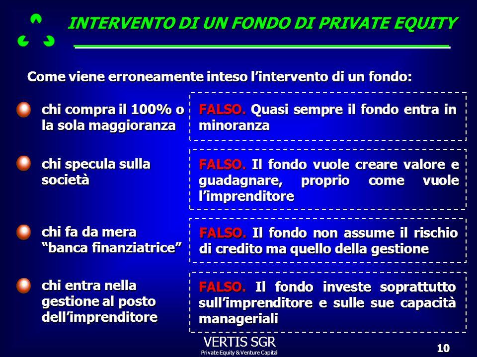 Private Equity & Venture Capital VERTIS SGR10 Come viene erroneamente inteso lintervento di un fondo: chi compra il 100% o la sola maggioranza chi spe