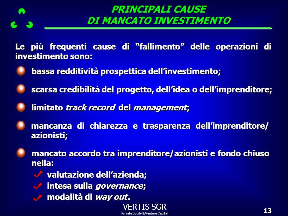 Private Equity & Venture Capital VERTIS SGR13 Le più frequenti cause di fallimento delle operazioni di investimento sono: PRINCIPALI CAUSE DI MANCATO