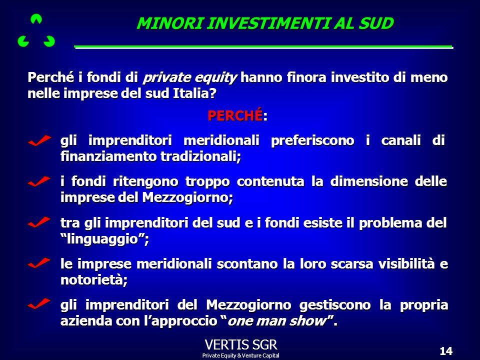 Private Equity & Venture Capital VERTIS SGR14 Perché i fondi di private equity hanno finora investito di meno nelle imprese del sud Italia? gli impren