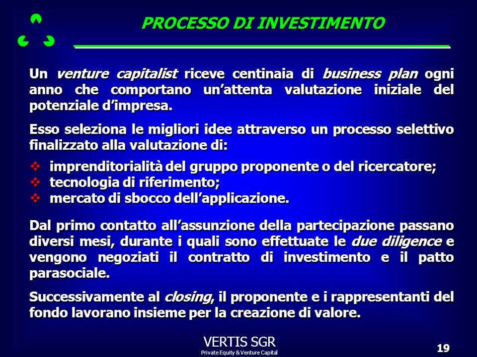 Private Equity & Venture Capital VERTIS SGR19 Un venture capitalist riceve centinaia di business plan ogni anno che comportano unattenta valutazione i