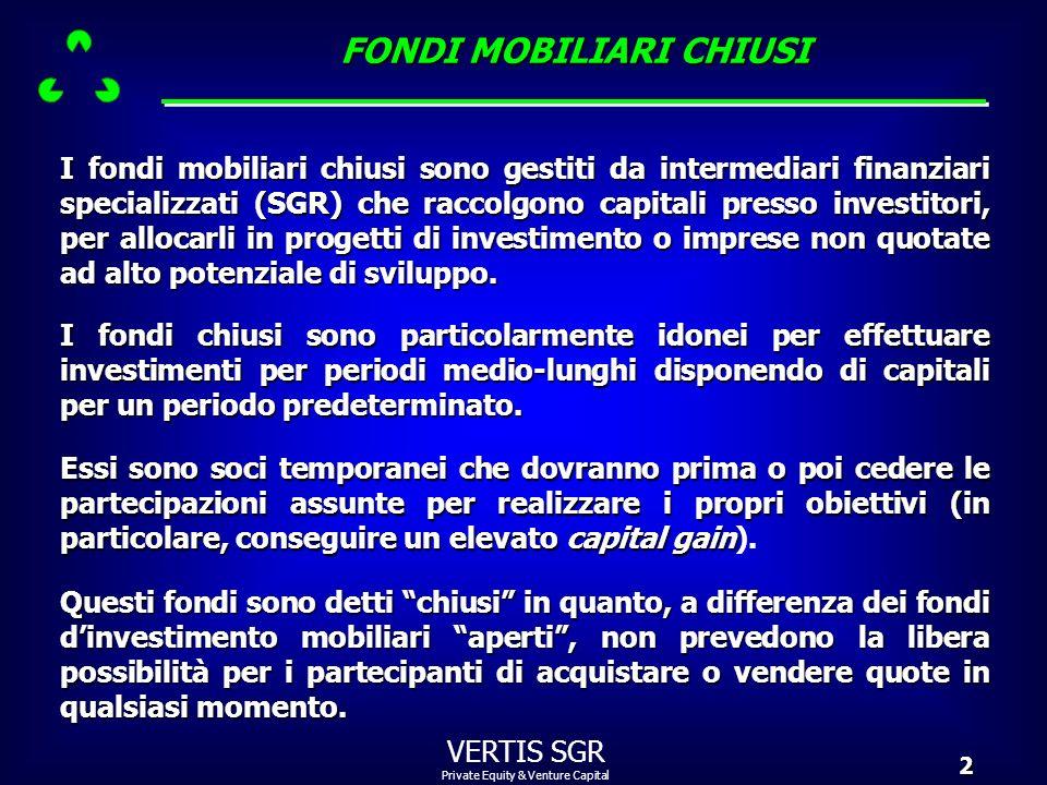Private Equity & Venture Capital VERTIS SGR3 FONDI CHIUSI FONDI APERTI FONDI MOBILIARI FONDIIMMOBILIARI FONDI DI VENTURE CAPITAL FONDI DI PRIVATE EQUITY FONDI COMUNI DI INVESTIMENTO