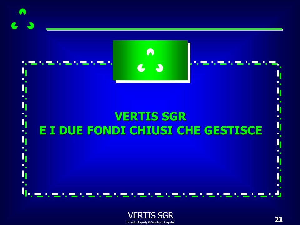 Private Equity & Venture Capital VERTIS SGR21 E I DUE FONDI CHIUSI CHE GESTISCE