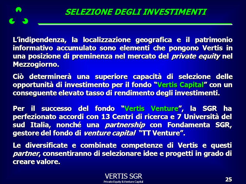 Private Equity & Venture Capital VERTIS SGR25 Per il successo del fondo Vertis Venture, la SGR ha perfezionato accordi con 13 Centri di ricerca e 7 Un