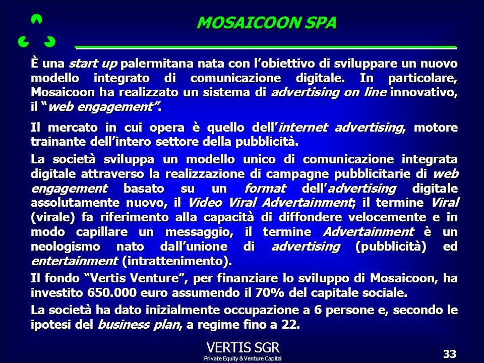 Private Equity & Venture Capital VERTIS SGR33 MOSAICOON SPA È una start up palermitana nata con lobiettivo di sviluppare un nuovo modello integrato di
