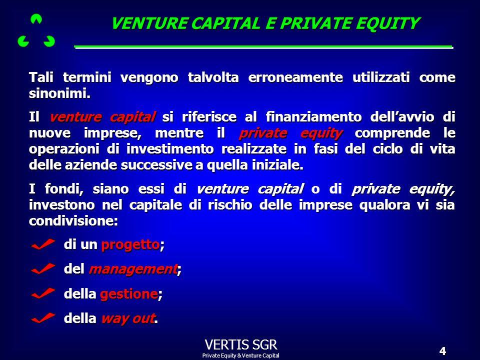 Private Equity & Venture Capital VERTIS SGR5 RISCHIMOLTOELEVATI RISCHIMOLTOELEVATI RISCHIMENOELEVATI Seed financing : (fase di sperimentazione) Idea imprenditoriale Apporti finanziari molto contenuti Start-upfinancing : (fase di avvio dellattività) Start-up financing : (fase di avvio dellattività) Avvio attività produttiva Apporti finanziari contenuti First stagefinancing : (prima fase di sviluppo) First stage financing : (prima fase di sviluppo) Valutazione della validità commerciale Apporti finanziari medi INCUBATOR VENTURECAPITAL EARLY-STAGE FINANCING (PARTECIPAZIONE ALLO STADIO INIZIALE)