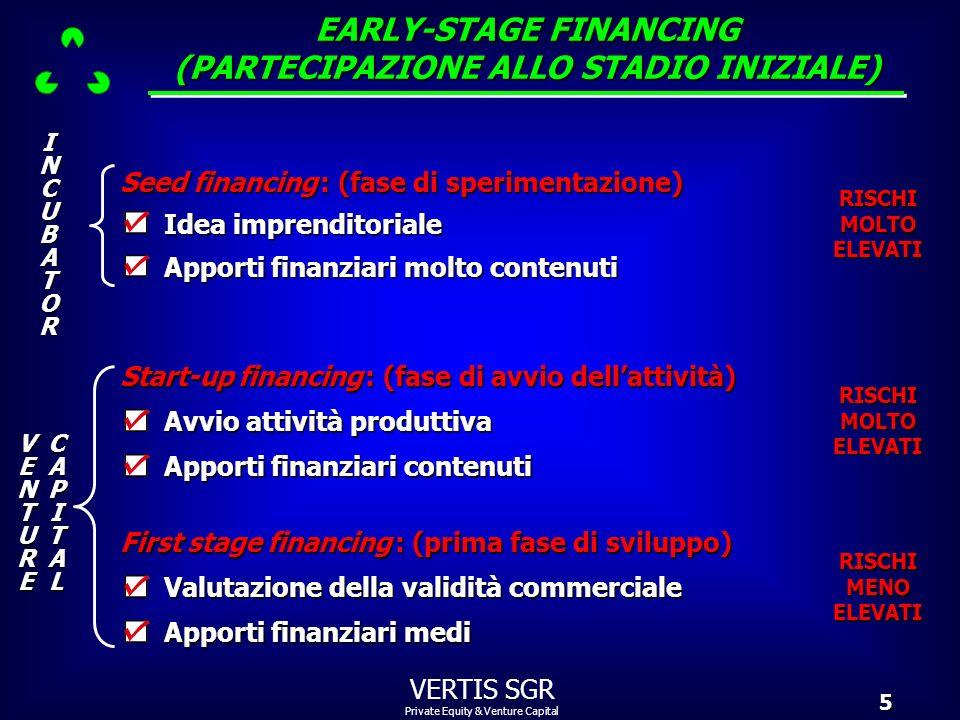 Private Equity & Venture Capital VERTIS SGR6 RISCHIMENOELEVATI RISCHICONTENUTI Second-stage financing : (fase di sviluppo) Sviluppo produzione/mercato Apporti finanziari medio-elevati Third-stage financing : (consolidamento dello sviluppo) Ampliamento combinazione + prodotti /+ mercati Apporti finanziari elevati Fourth-stage financing : (fase di maturità) Finanziamento di progetti di sviluppo già individuati Apporti finanziari elevati RISCHICONTENUTI PRIVATEEQUITY EXPANSION FINANCING (PARTECIPAZIONE ALLO SVILUPPO)