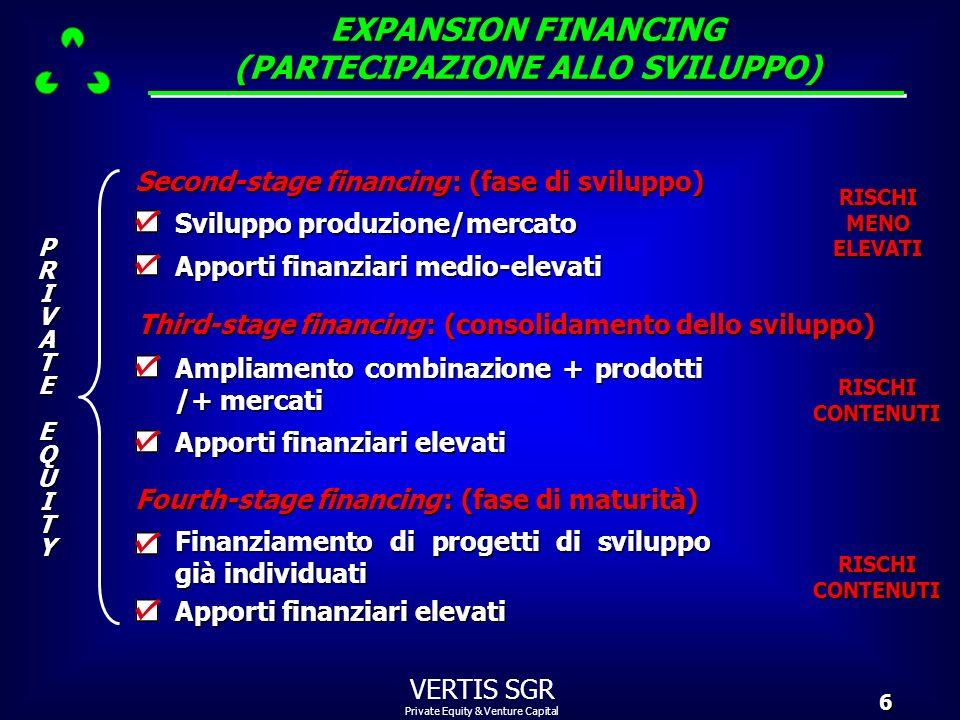 Private Equity & Venture Capital VERTIS SGR6 RISCHIMENOELEVATI RISCHICONTENUTI Second-stage financing : (fase di sviluppo) Sviluppo produzione/mercato