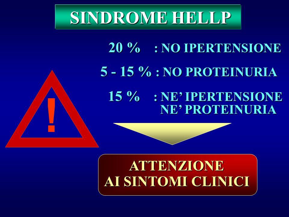 PREECLAMPSIA-HELLP SYNDROME Alterazione placentare (immunol?) Alterazione microcircolo materno Lesioni endoteliali Aggregazione piastrinica Vasospasmo
