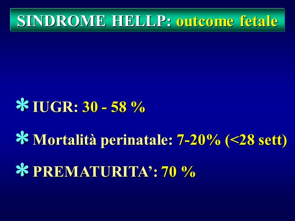 Morte materna (1%)Morte materna (1%) edema polmonare (8%)edema polmonare (8%) insufficienza renale acuta (3%)insufficienza renale acuta (3%) coagulazi