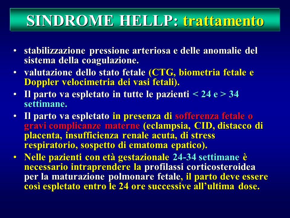 SINDROME HELLP: outcome fetale IUGR: 30 - 58 % Mortalità perinatale: 7-20% (<28 sett) PREMATURITA: 70 %