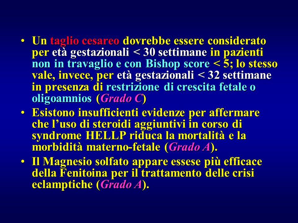 Le pazienti in cui si sospetta una sindrome HELLP devono essere ospedalizzate ed osservate in unità di travaglio-parto, se letà gestazionale è inferio