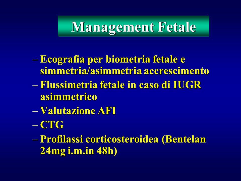 Management Materno Al ricovero:Al ricovero: –Rilievo PA (ogni 4-6 ore) –Emocromo (Hb, Ht, Plt), transaminasi, creatininemia, uricemia, albuminemia, LD