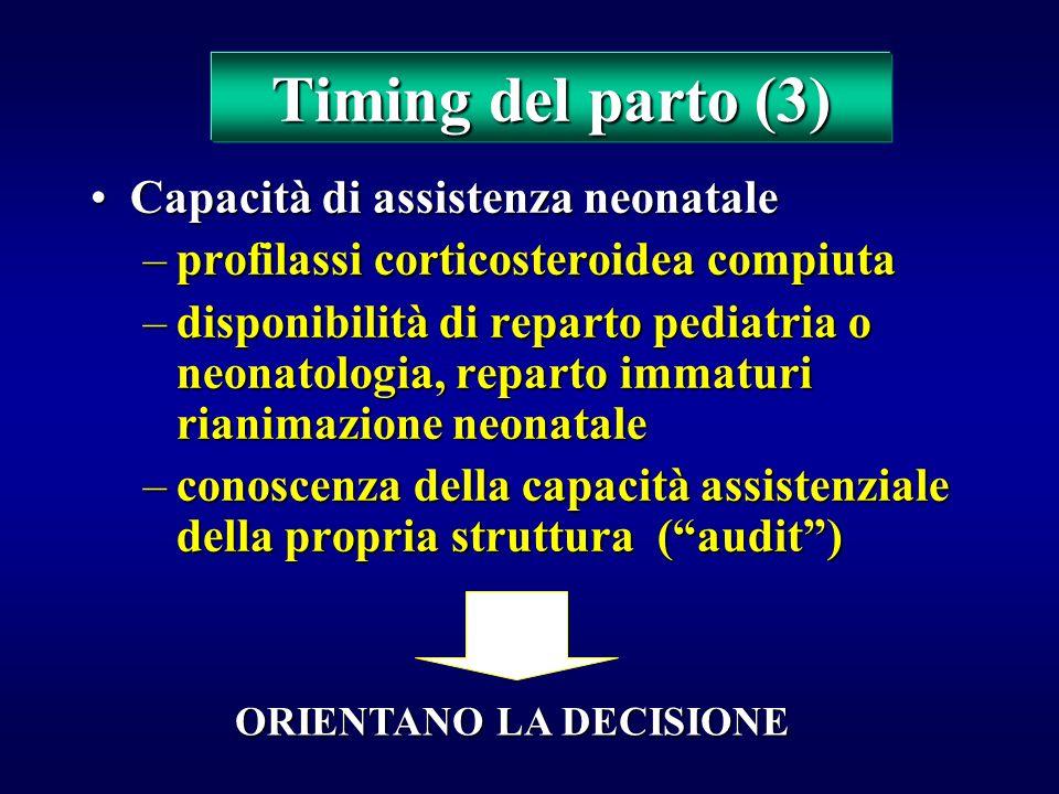 Timing del parto (2) Condizioni fetaliCondizioni fetali –Alterazioni al CTG –IUGR asimmetrico ingravescente –arresto della crescita fetale –alterazion