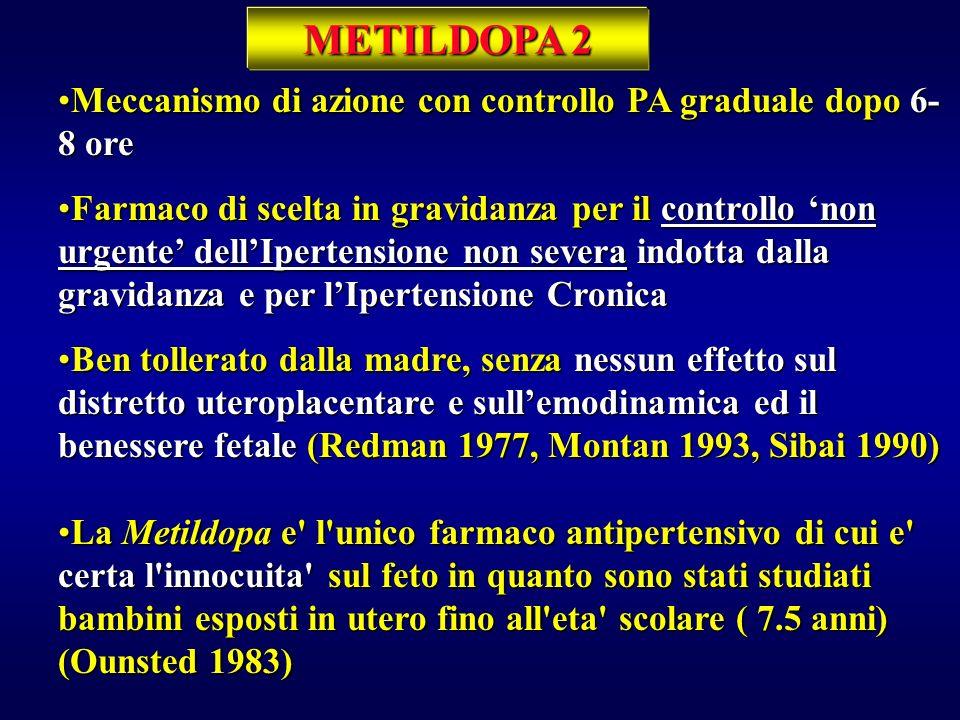 METILDOPA 1 (Aldomet) Agonista alfa 2 adrenergico ad azione centrale: profarmaco metabolizzato ad alfa-metilnorepinefrina che sostituisce la norepinef