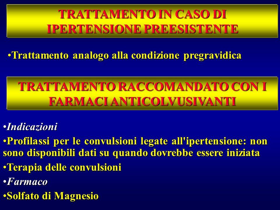 Indicazioni Ipertensione severaIpertensione severa Presenza di sintomiPresenza di sintomi Ipertensione gestazionale con valori diastolici > 99 mm Hg 3