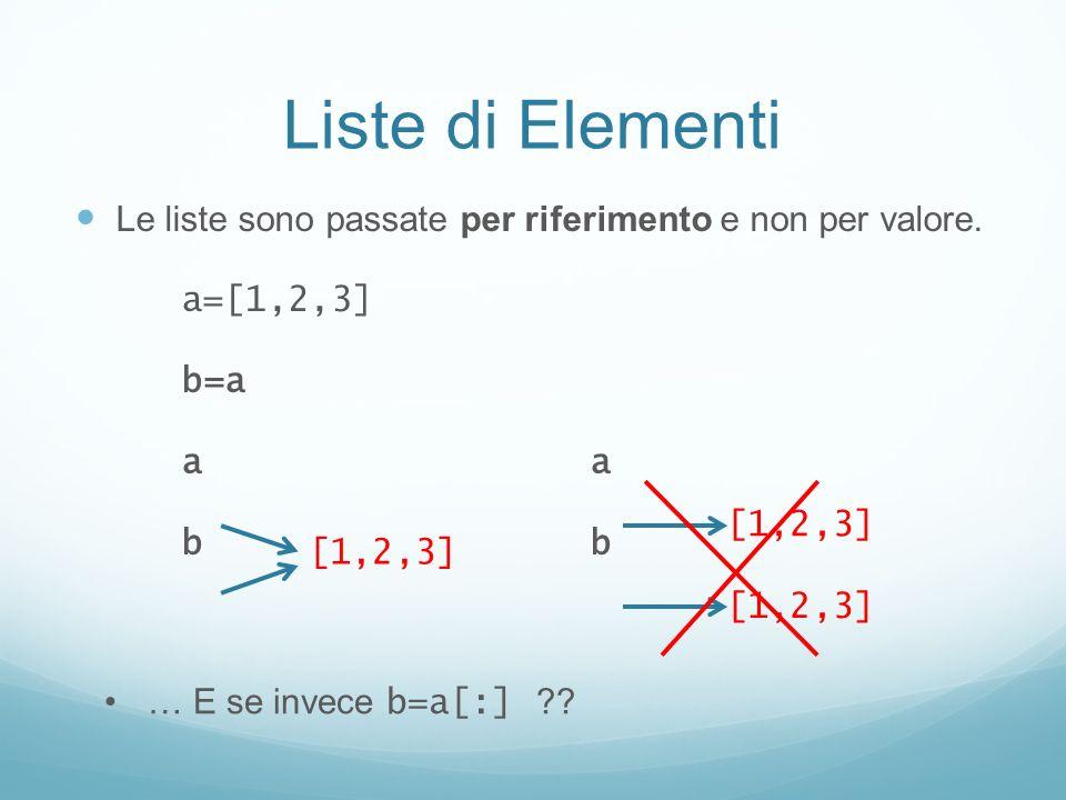 Liste di Elementi Le liste sono passate per riferimento e non per valore. a=[1,2,3] b=a a b [1,2,3] … E se invece b=a[:] ??