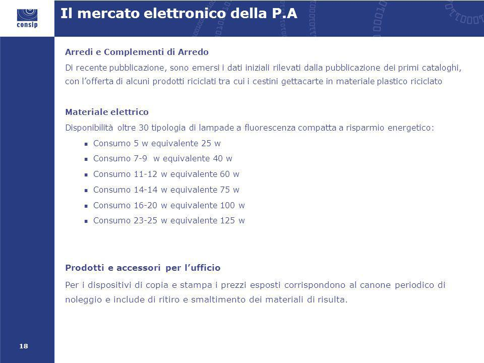 18 Il mercato elettronico della P.A Arredi e Complementi di Arredo Di recente pubblicazione, sono emersi i dati iniziali rilevati dalla pubblicazione