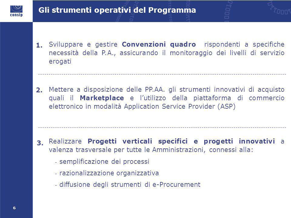 6 Sviluppare e gestire Convenzioni quadro rispondenti a specifiche necessità della P.A., assicurando il monitoraggio dei livelli di servizio erogati M