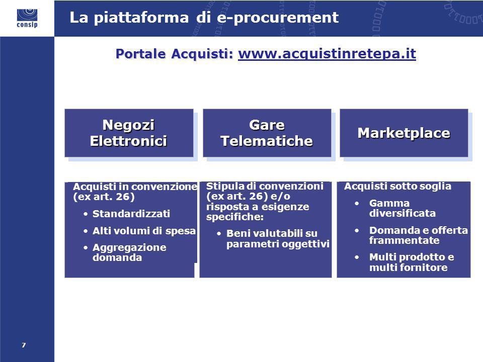 7 Negozi Elettronici MarketplaceMarketplace Acquisti in convenzione (ex art. 26) Standardizzati Alti volumi di spesa Aggregazione domanda Gare Telemat