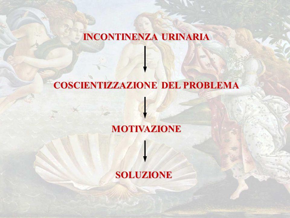 INCONTINENZA URINARIA COSCIENTIZZAZIONE DEL PROBLEMA SOLUZIONE MOTIVAZIONE