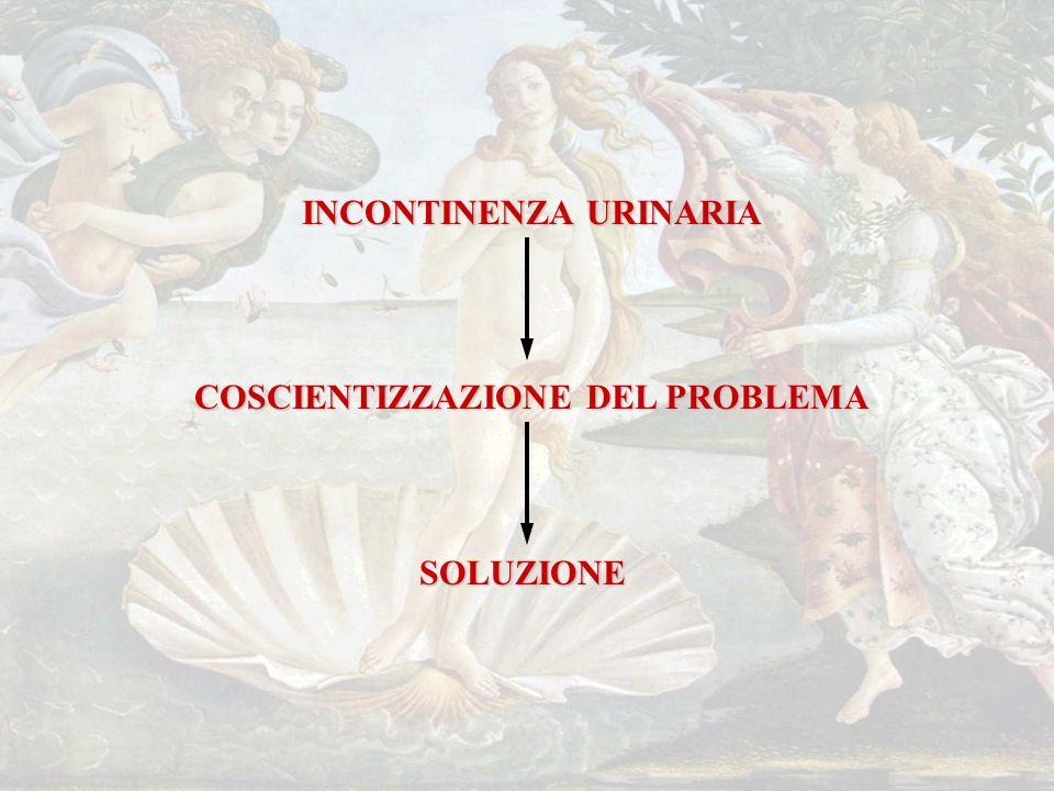 INCONTINENZA URINARIA COSCIENTIZZAZIONE DEL PROBLEMA SOLUZIONE