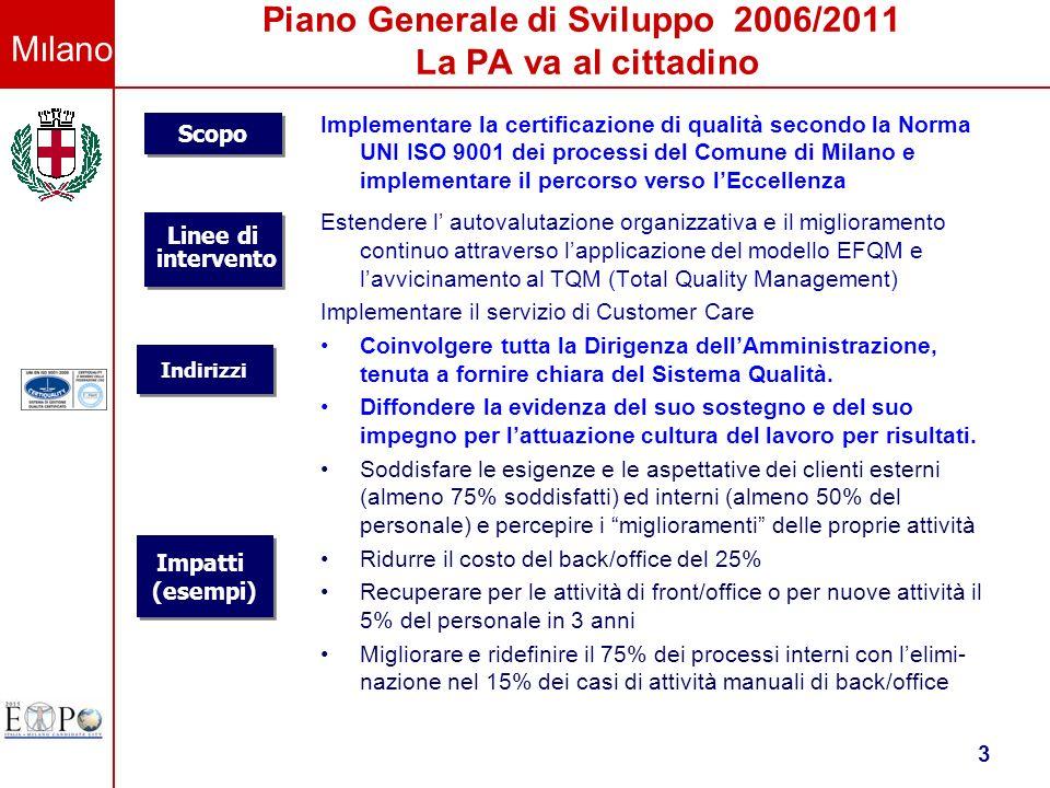 Milano 3 Piano Generale di Sviluppo 2006/2011 La PA va al cittadino Implementare la certificazione di qualità secondo la Norma UNI ISO 9001 dei proces