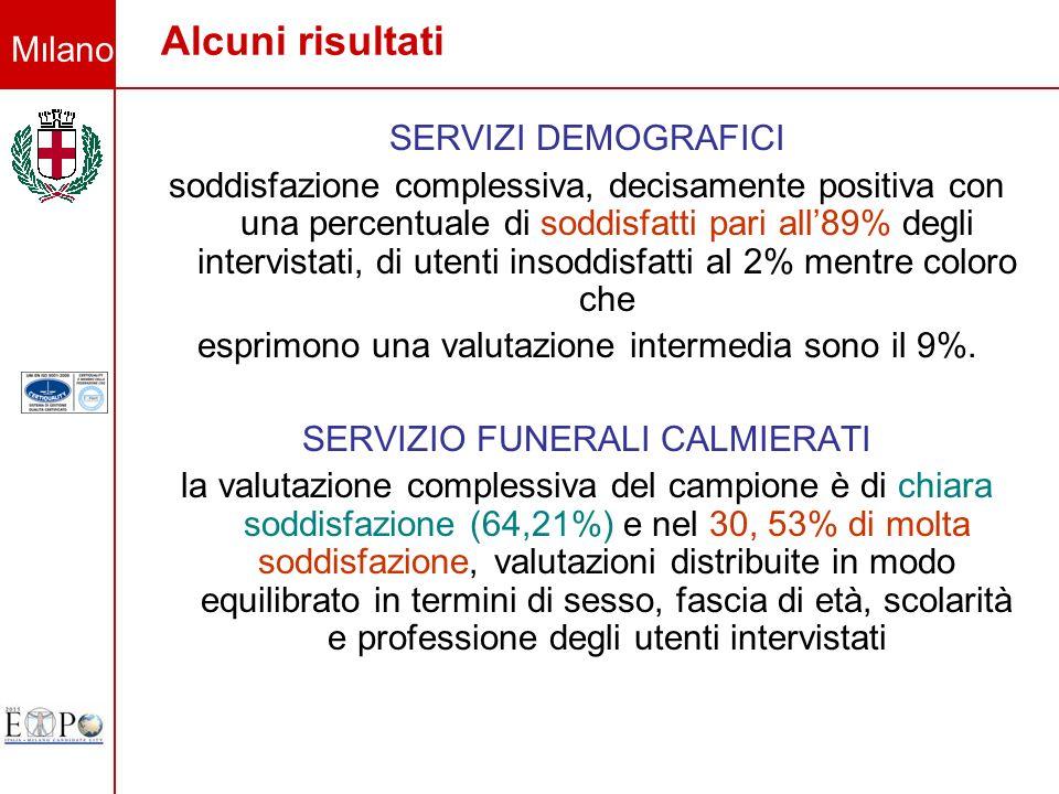 Milano Alcuni risultati SERVIZI DEMOGRAFICI soddisfazione complessiva, decisamente positiva con una percentuale di soddisfatti pari all89% degli inter