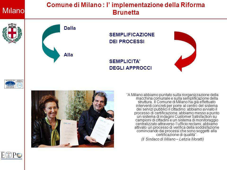 Milano A Milano abbiamo puntato sulla riorganizzazione della macchina comunale e sulla semplificazione della struttura. Il Comune di Milano ha già eff