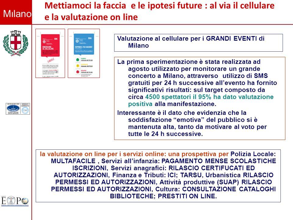 Milano Mettiamoci la faccia e le ipotesi future : al via il cellulare e la valutazione on line Valutazione al cellulare per i GRANDI EVENTI di Milano
