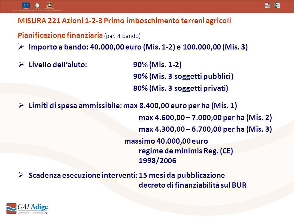 MISURA 221 Azioni 1-2-3 Primo imboschimento terreni agricoli Pianificazione finanziaria (par.