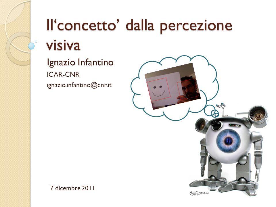 Ilconcetto dalla percezione visiva Ignazio Infantino ICAR-CNR ignazio.infantino@cnr.it 7 dicembre 2011