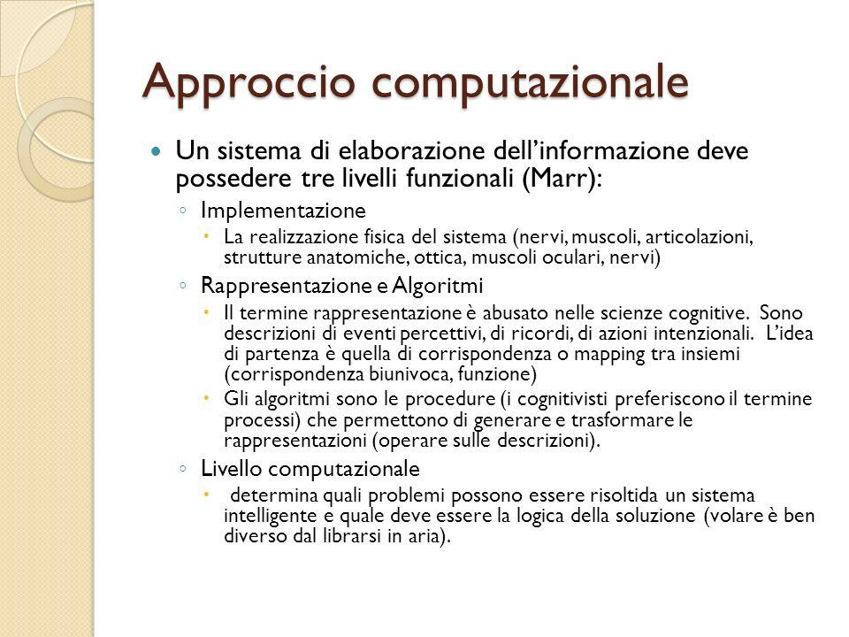 Approccio computazionale Un sistema di elaborazione dellinformazione deve possedere tre livelli funzionali (Marr): Implementazione La realizzazione fi