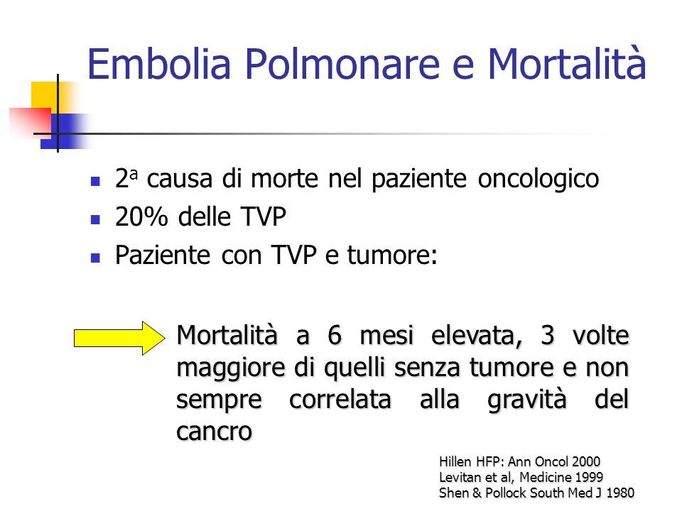 Embolia Polmonare e Mortalità 2 a causa di morte nel paziente oncologico 20% delle TVP Paziente con TVP e tumore: Mortalità a 6 mesi elevata, 3 volte