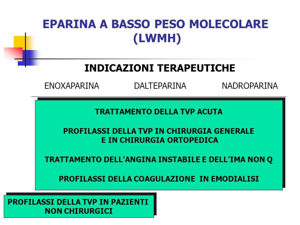 EPARINA A BASSO PESO MOLECOLARE (LWMH) INDICAZIONI TERAPEUTICHE NADROPARINADALTEPARINAENOXAPARINA TRATTAMENTO DELLA TVP ACUTA PROFILASSI DELLA COAGULA