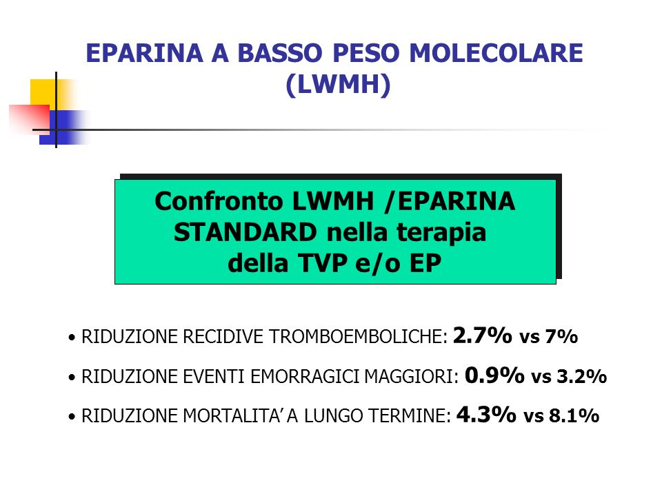 EPARINA A BASSO PESO MOLECOLARE (LWMH) Confronto LWMH /EPARINA STANDARD nella terapia della TVP e/o EP RIDUZIONE RECIDIVE TROMBOEMBOLICHE: 2.7% vs 7%