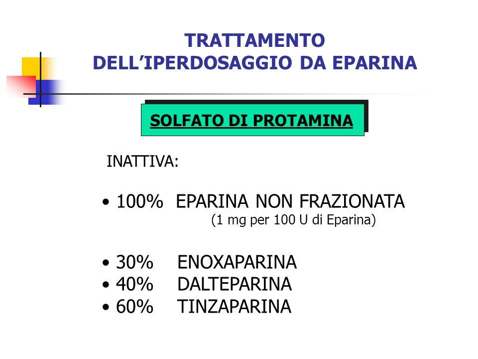 INATTIVA: 100% EPARINA NON FRAZIONATA (1 mg per 100 U di Eparina) 30% ENOXAPARINA 40% DALTEPARINA 60% TINZAPARINA TRATTAMENTO DELLIPERDOSAGGIO DA EPAR