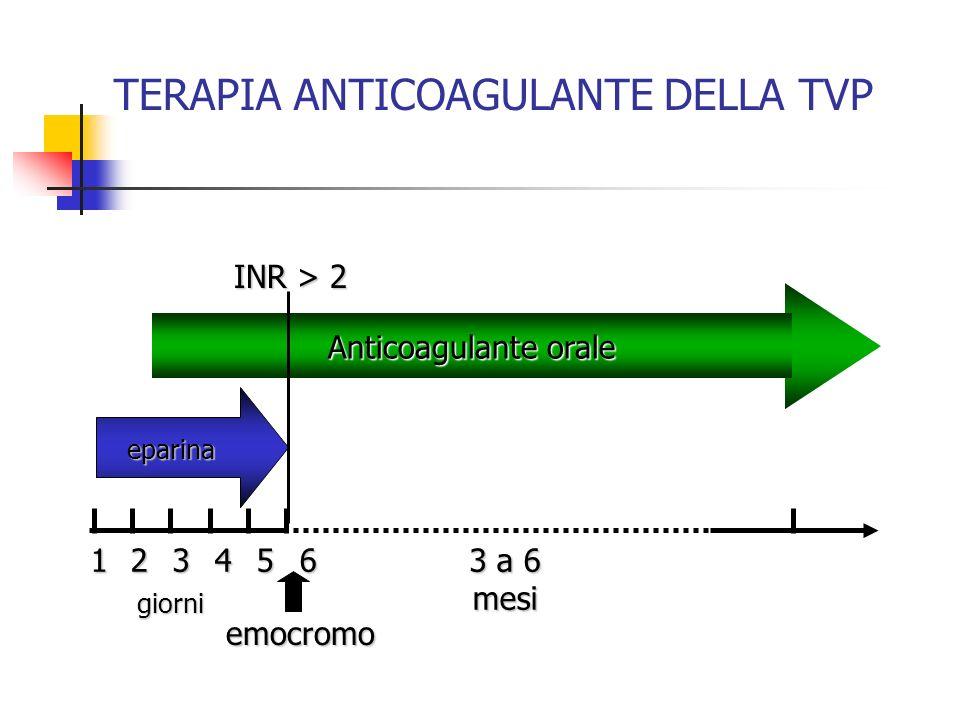 emocromo 1234563 a 6 mesi giorni TERAPIA ANTICOAGULANTE DELLA TVP emocromo eparina Anticoagulante orale INR > 2
