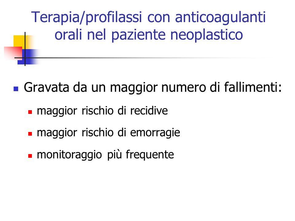 Terapia/profilassi con anticoagulanti orali nel paziente neoplastico Gravata da un maggior numero di fallimenti: maggior rischio di recidive maggior r