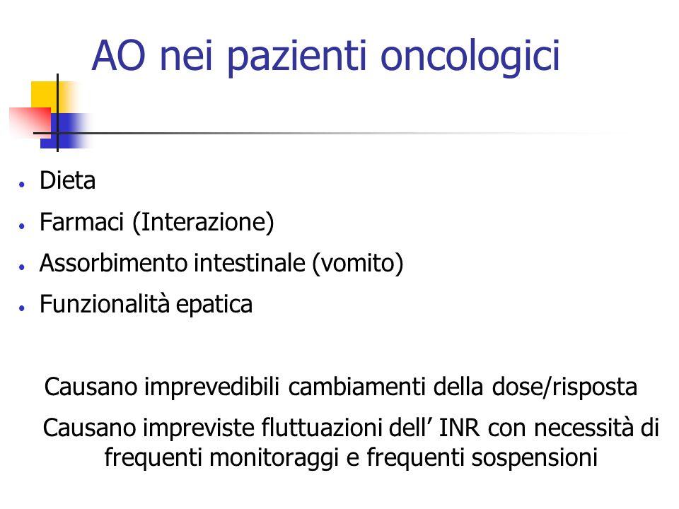 AO nei pazienti oncologici Dieta Farmaci (Interazione) Assorbimento intestinale (vomito) Funzionalità epatica Causano imprevedibili cambiamenti della