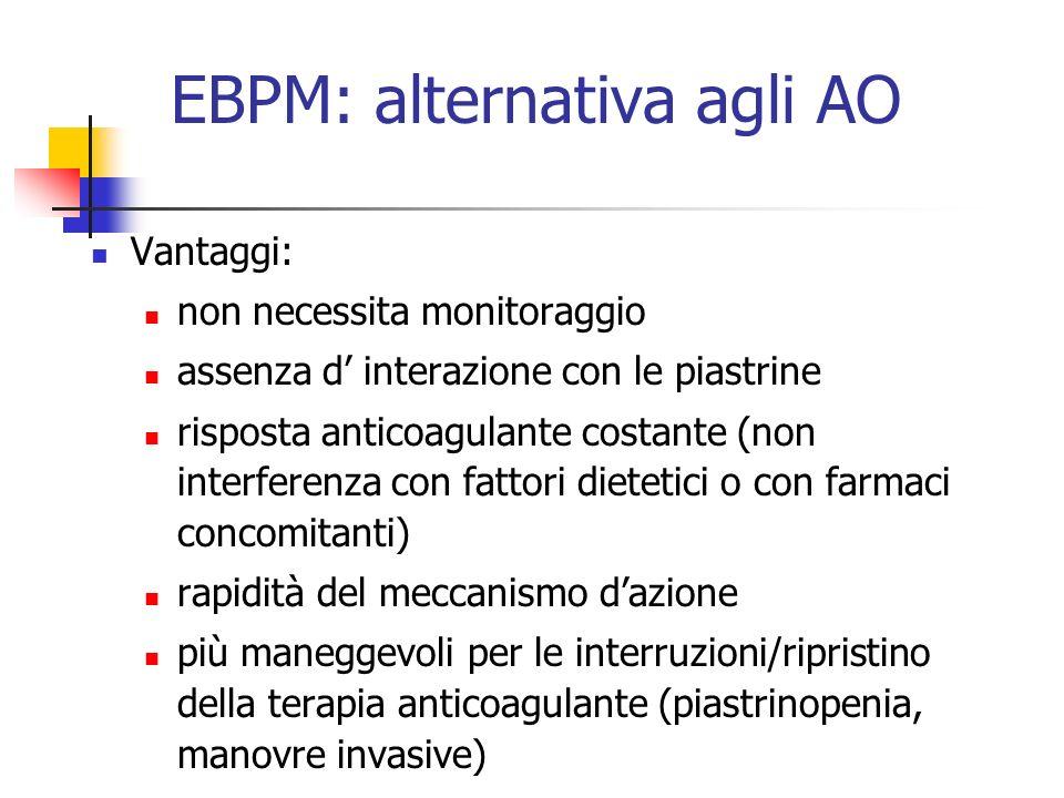 EBPM: alternativa agli AO Vantaggi: non necessita monitoraggio assenza d interazione con le piastrine risposta anticoagulante costante (non interferen