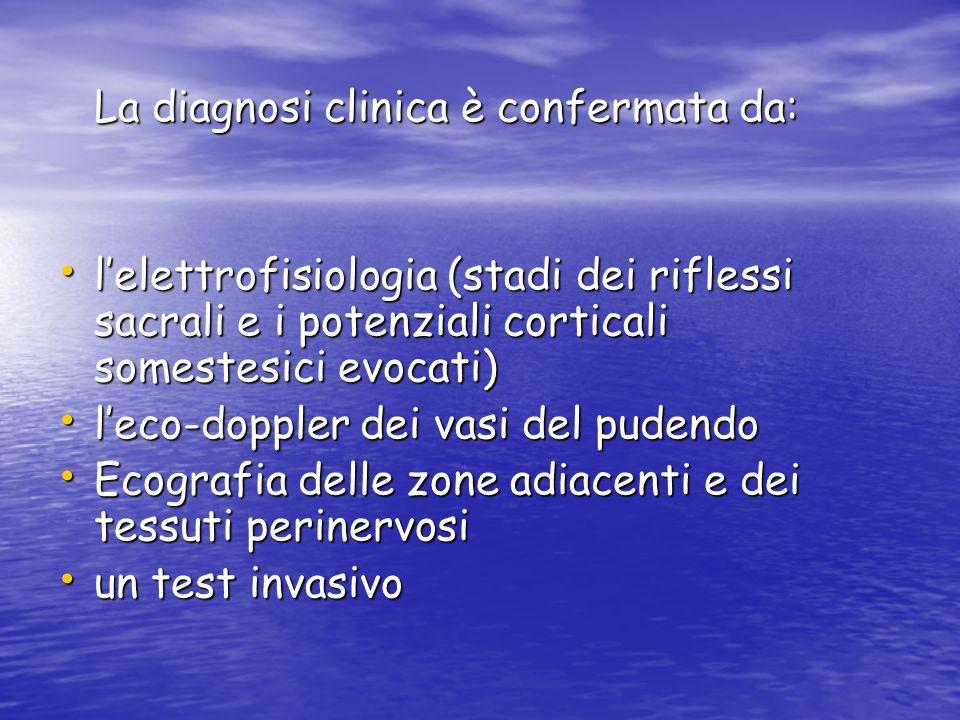 La diagnosi clinica è confermata da: lelettrofisiologia (stadi dei riflessi sacrali e i potenziali corticali somestesici evocati) lelettrofisiologia (