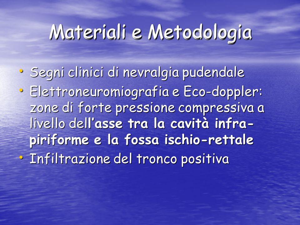 Materiali e Metodologia Segni clinici di nevralgia pudendale Segni clinici di nevralgia pudendale Elettroneuromiografia e Eco-doppler: zone di forte p