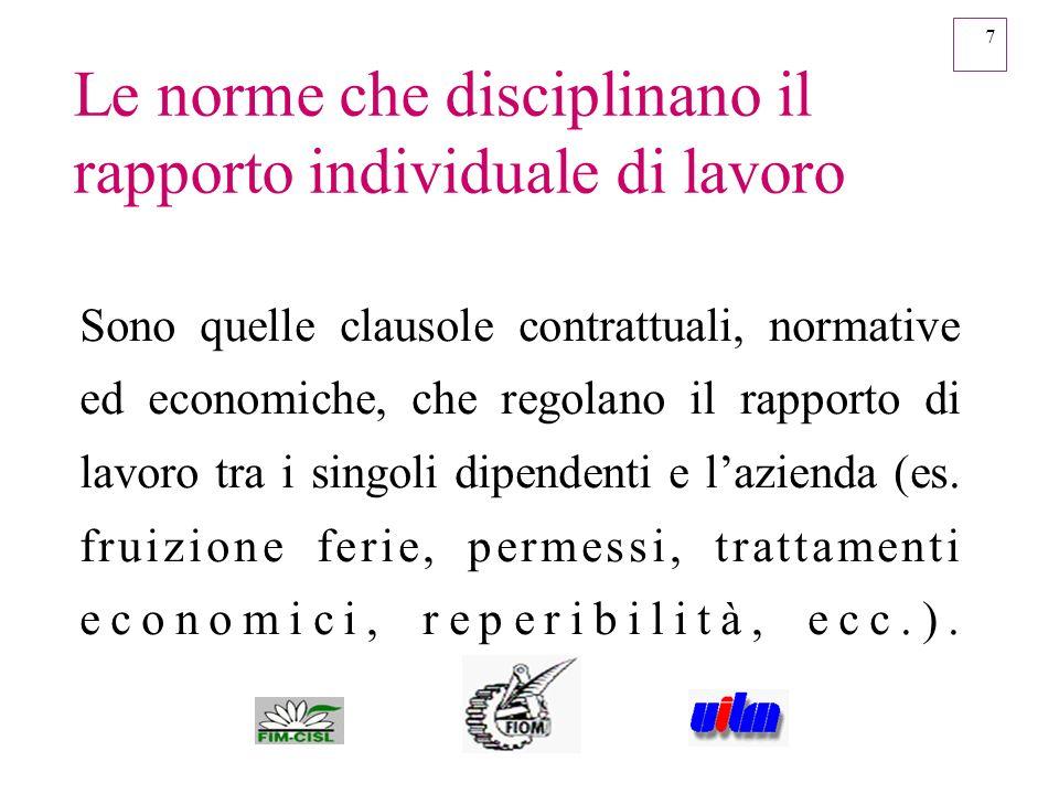 7 Le norme che disciplinano il rapporto individuale di lavoro Sono quelle clausole contrattuali, normative ed economiche, che regolano il rapporto di