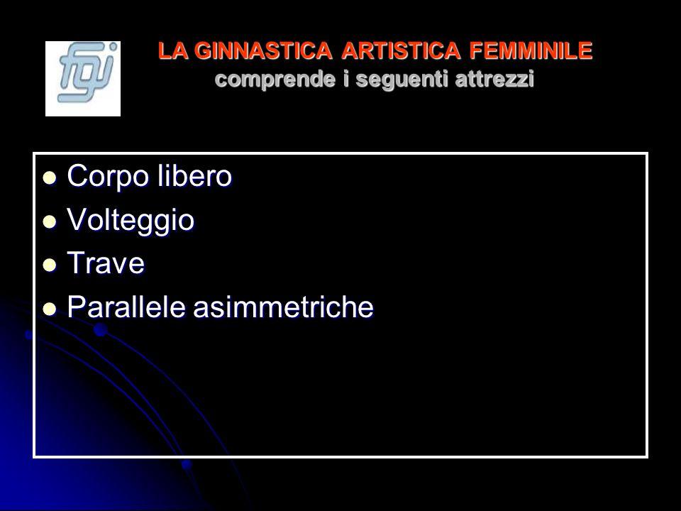 LA GINNASTICA ARTISTICA MASCHILE comprende i seguenti attrezzi Corpo libero Corpo libero Cavallo con maniglie Cavallo con maniglie Anelli Anelli Volte